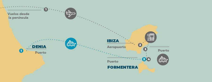 Cómo llegar a Formentera