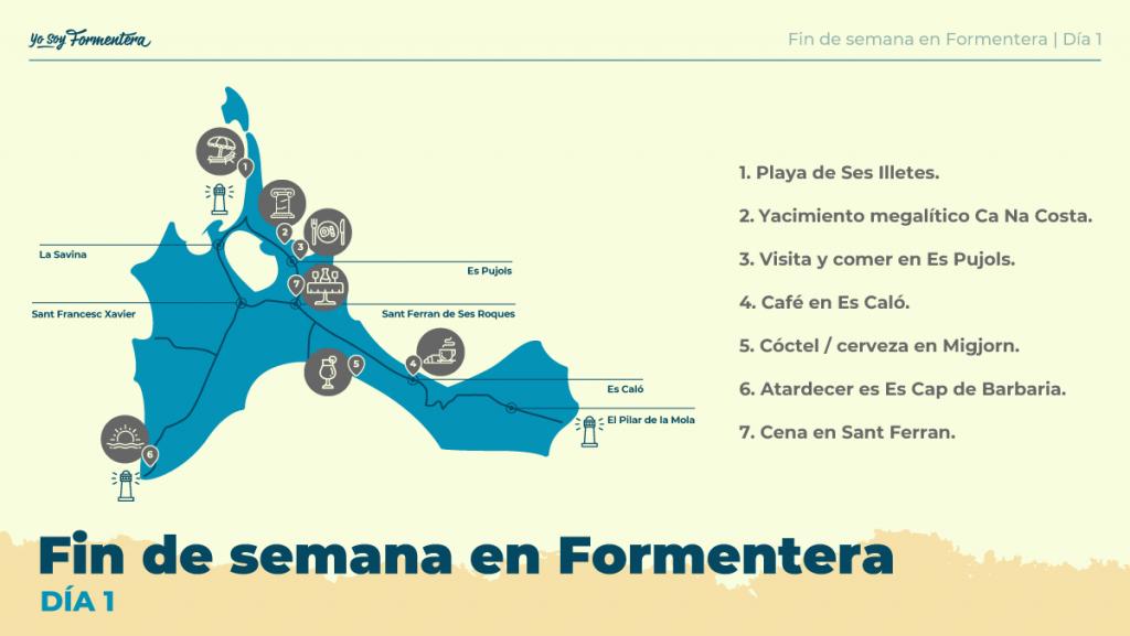 Fin de semana en Formentera, día 1